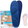 Picture of Insoles MEMORY FOOT BED ELEGANT
